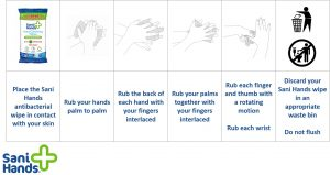 Hand cleaning routine
